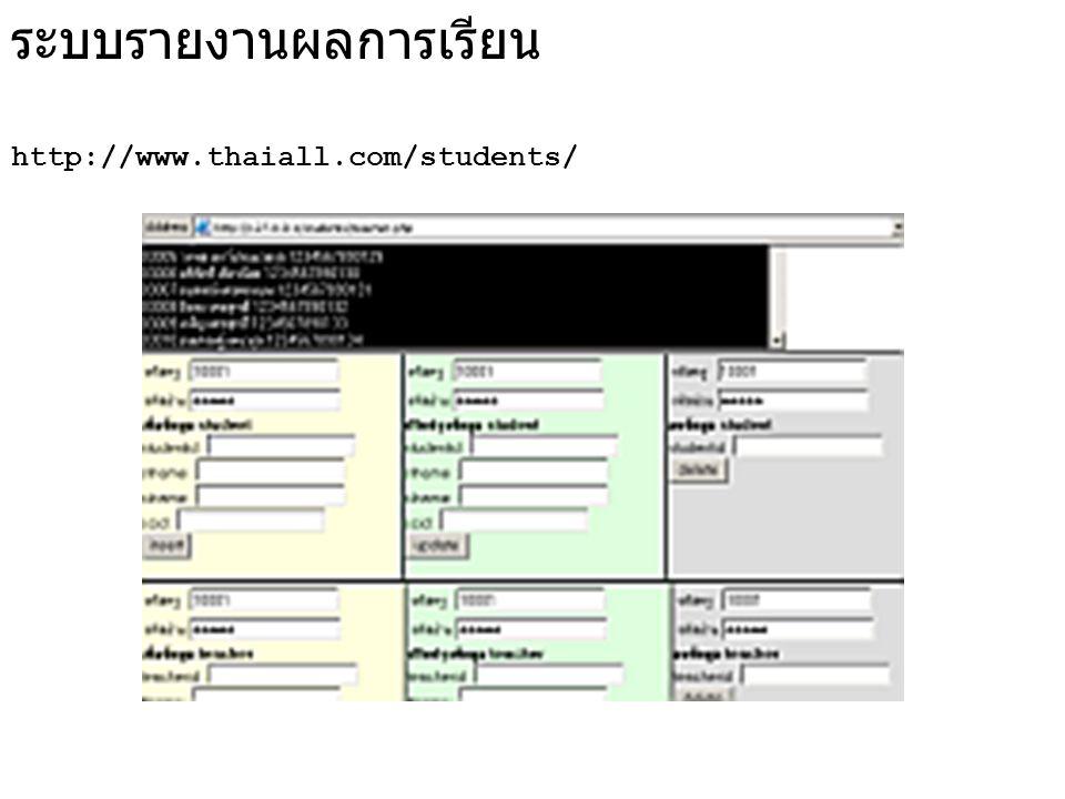 ระบบรายงานผลการเรียน http://www.thaiall.com/students/