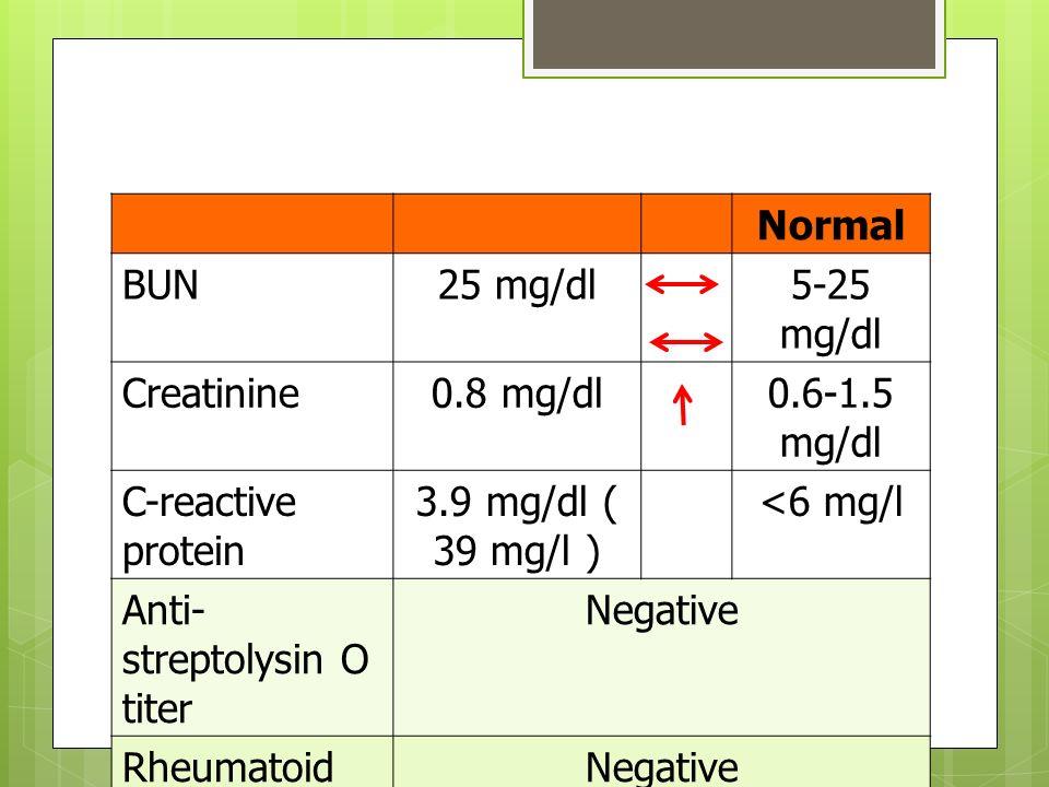 Normal BUN25 mg/dl5-25 mg/dl Creatinine0.8 mg/dl0.6-1.5 mg/dl C-reactive protein 3.9 mg/dl ( 39 mg/l ) <6 mg/l Anti- streptolysin O titer Negative Rhe
