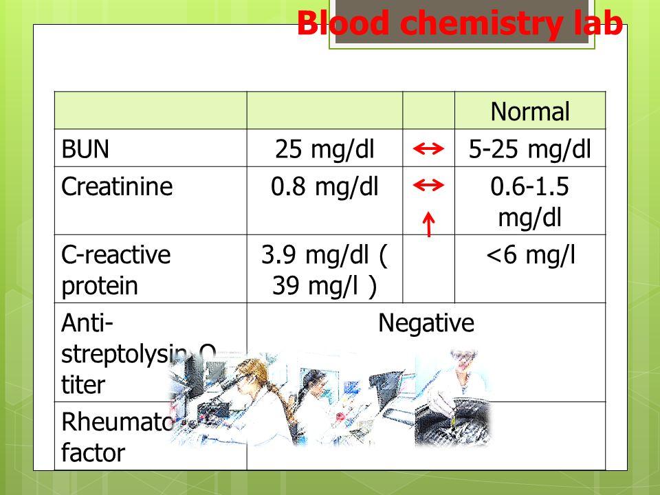 Blood chemistry lab Normal BUN25 mg/dl5-25 mg/dl Creatinine0.8 mg/dl0.6-1.5 mg/dl C-reactive protein 3.9 mg/dl ( 39 mg/l ) <6 mg/l Anti- streptolysin
