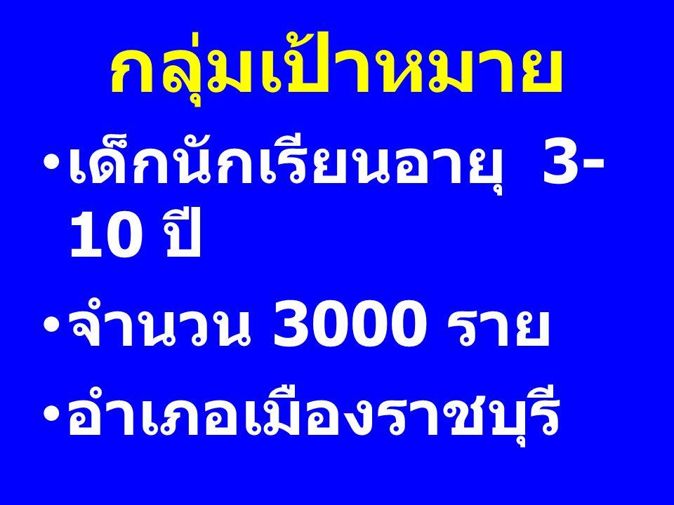 กลุ่มเป้าหมาย เด็กนักเรียนอายุ 3- 10 ปี จำนวน 3000 ราย อำเภอเมืองราชบุรี