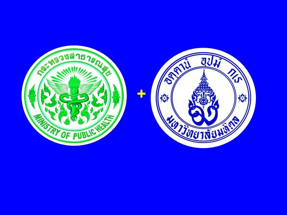 โรงเรียนอนุบาลราชบุรี