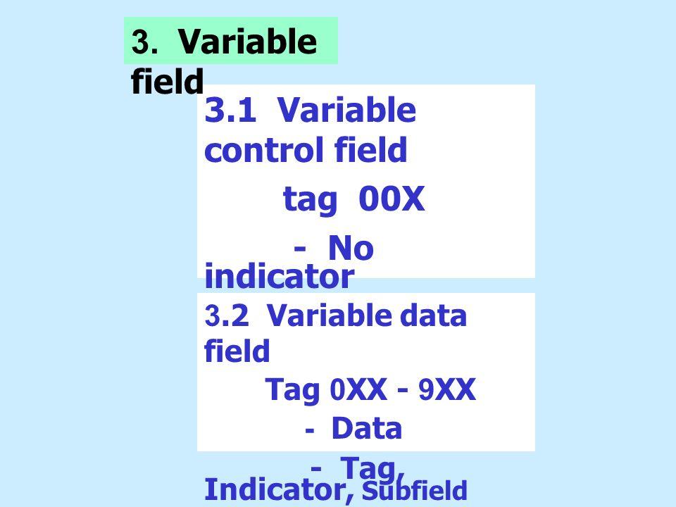3.1 Variable control field tag 00X - No indicator - No subfield 3. Variable field 3.2 Variable data field Tag 0XX - 9XX - Data - Tag, Indicator, Subfi