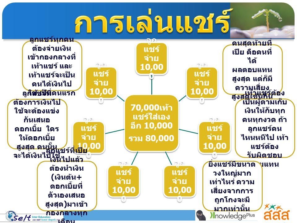 ลูกแชร์ทุกคน ต้องจ่ายเงิน เข้ากองกลางที่ เท้าแชร์ และ เท้าแชร์จะเป็น คนได้เงินไป ใช้ เป็นคนแรก 70,000 เท้า แชร์ใส่เอง อีก 10,000 รวม 80,000 ลูก แชร์ จ