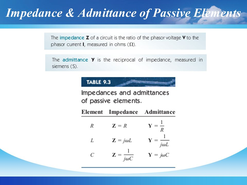 Impedance & Admittance of Passive Elements