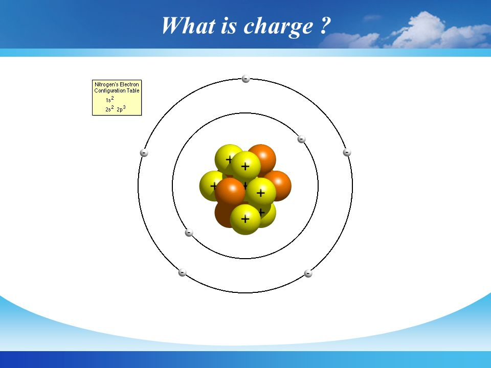 What is charge ?