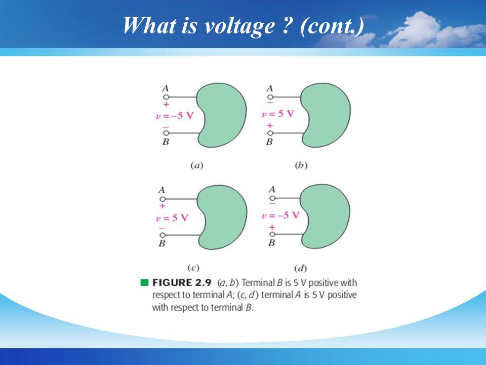 Voltage Description  In Fig.