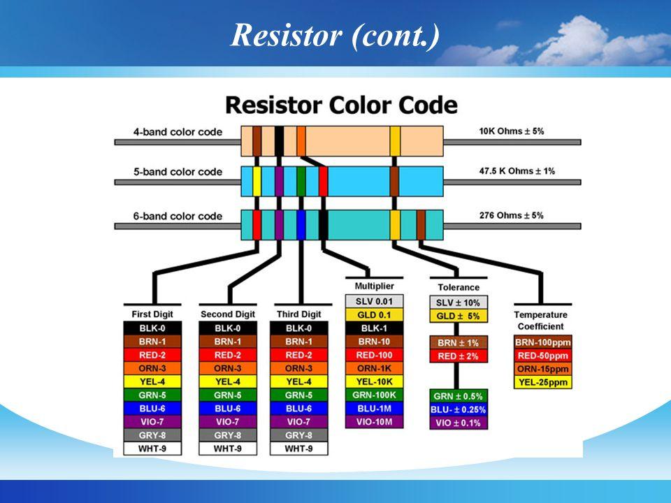 Resistor (cont.)