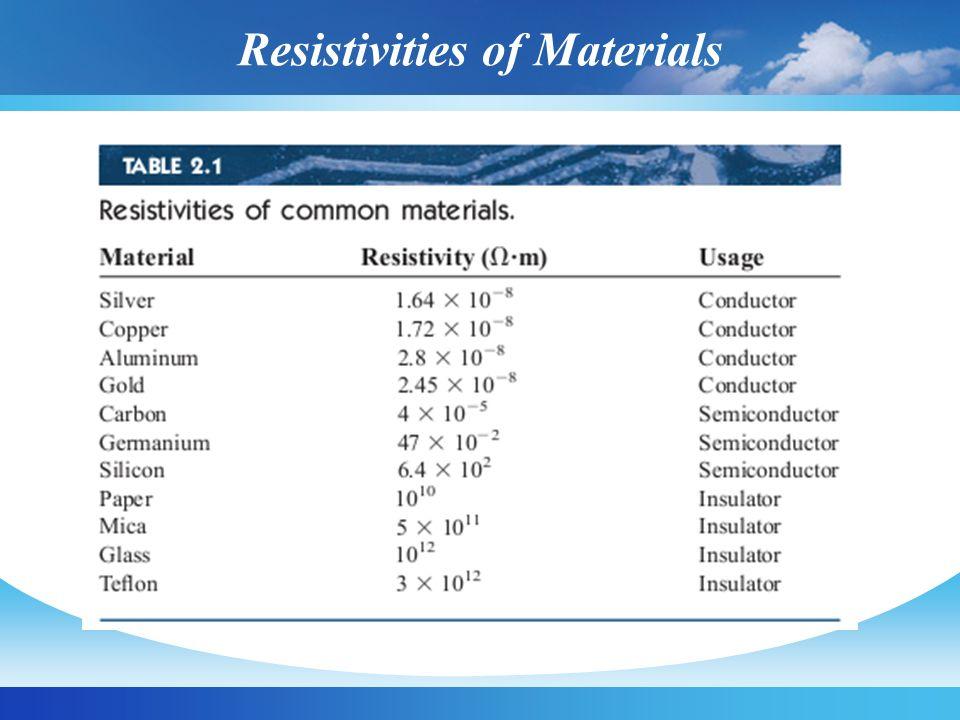 Resistivities of Materials