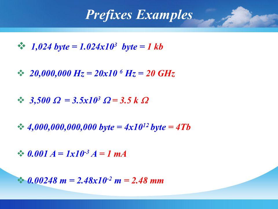 Prefixes Examples  1,024 byte = 1.024x10 3 byte = 1 kb  20,000,000 Hz = 20x10 6 Hz = 20 GHz  3,500  = 3.5x10 3  = 3.5 k   4,000,000,000,000 byte = 4x10 12 byte = 4Tb  0.001 A = 1x10 -3 A = 1 mA  0.00248 m = 2.48x10 -2 m = 2.48 mm