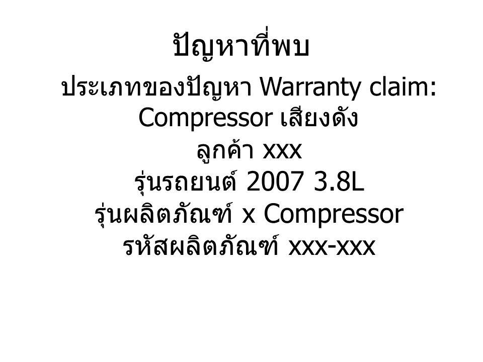 ปัญหาที่พบ ประเภทของปัญหา Warranty claim: Compressor เสียงดัง ลูกค้า xxx รุ่นรถยนต์ 2007 3.8L รุ่นผลิตภัณฑ์ x Compressor รหัสผลิตภัณฑ์ xxx-xxx