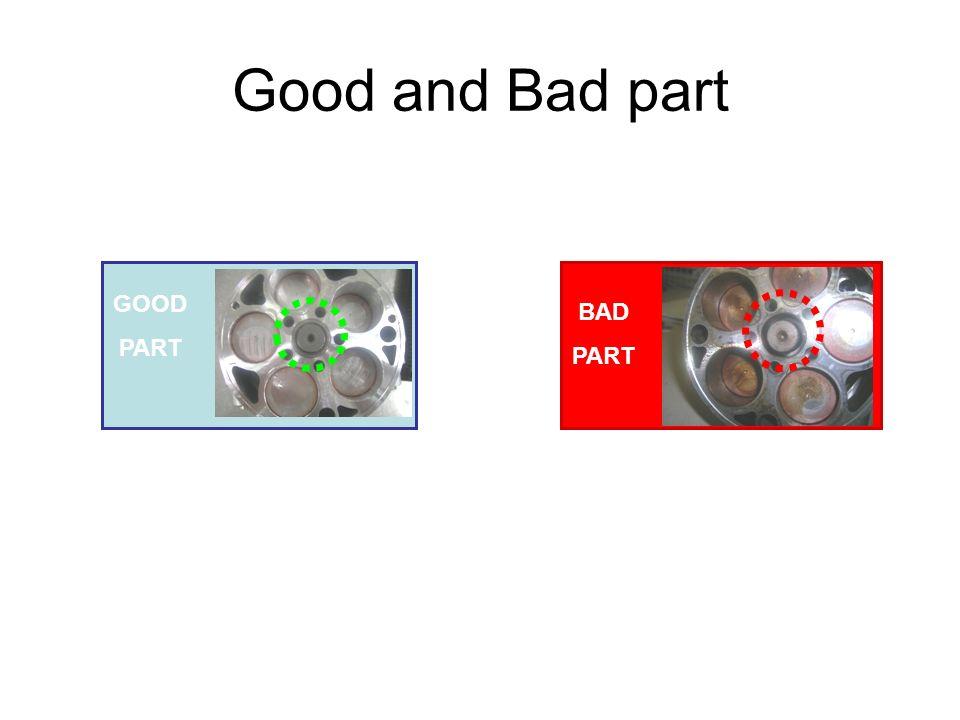 Good and Bad part GOOD PART BAD PART