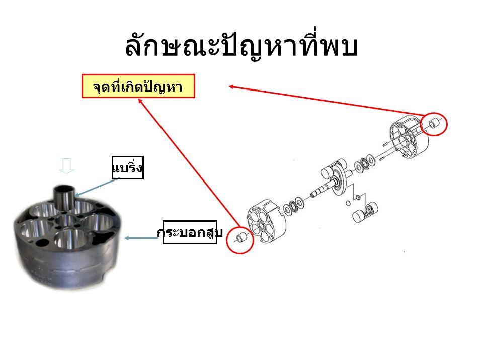 กิจกรรมการคัดแยกของเสีย Sorting น้ำหนักของ NG part = น้ำหนักของ OK part – 20 g ( น้ำหนักของแบริ่ง 2 ตัว =20g) จากค่าชี้บ่งคลื่นความถี่วิทยุ (RFID : Radio Frequency Identification) น้ำหนัก ของ น้ำหนัก NG part weight = 6036 g.