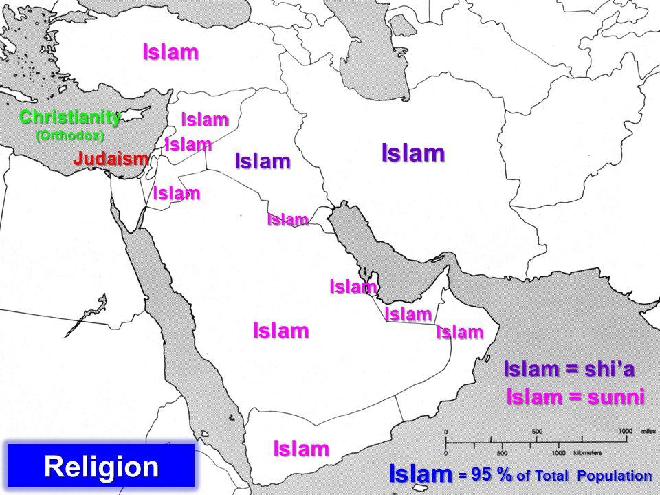 Religion Islam Islam = 95 % of Total Population Islam Islam Islam Islam Islam Judaism Islam Islam Islam Islam Christianity (Orthodox) Islam Islam Isla