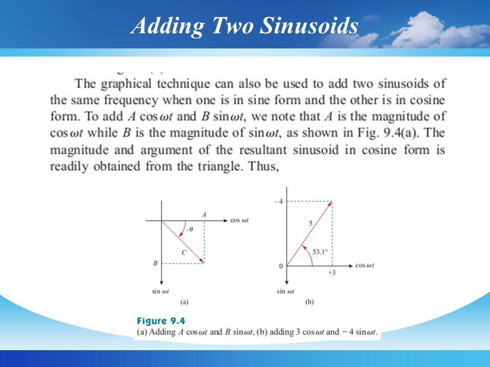 Adding Two Sinusoids