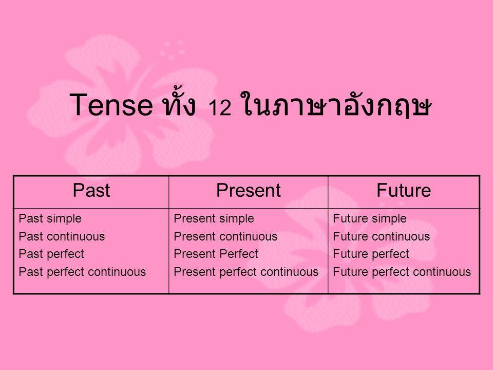 Tense ทั้ง 12 ในภาษาอังกฤษ PastPresentFuture Past simple Past continuous Past perfect Past perfect continuous Present simple Present continuous Presen
