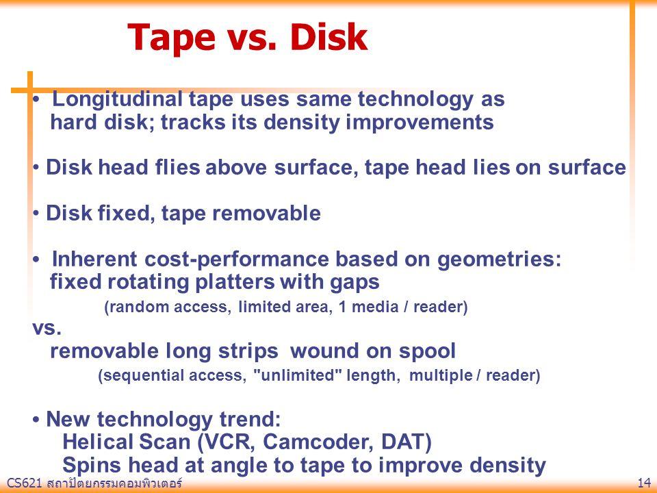 CS621 สถาปัตยกรรมคอมพิวเตอร์ 14 Tape vs.