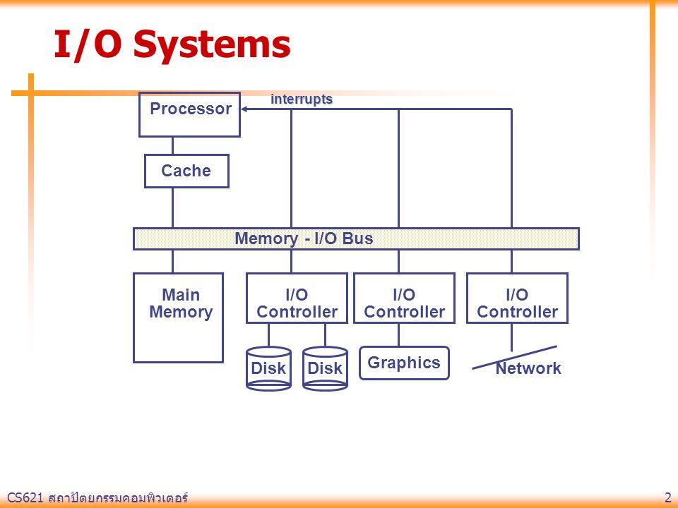 CS621 สถาปัตยกรรมคอมพิวเตอร์ 2 I/O Systems Processor Cache Memory - I/O Bus Main Memory I/O Controller Disk I/O Controller I/O Controller Graphics Net