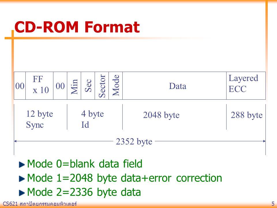 CS621 สถาปัตยกรรมคอมพิวเตอร์ 5 00 FF x 10 Min Sec Sector Mode Data Layered ECC 12 byte Sync 4 byte Id 2048 byte288 byte 2352 byte CD-ROM Format Mode 0=blank data field Mode 1=2048 byte data+error correction Mode 2=2336 byte data