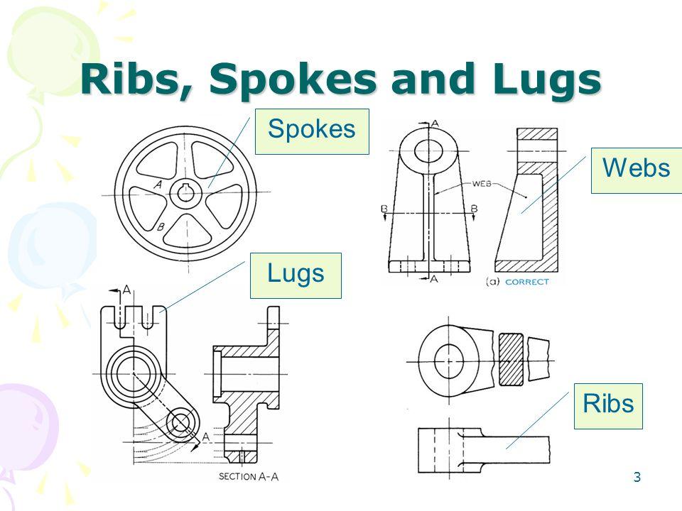 3 Ribs, Spokes and Lugs Spokes Ribs Webs Lugs