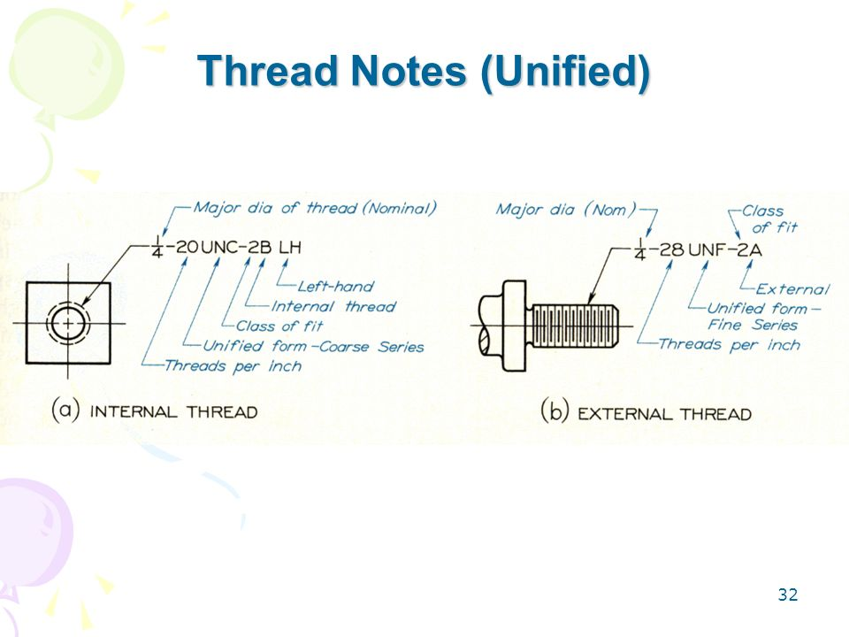 32 Thread Notes (Unified)