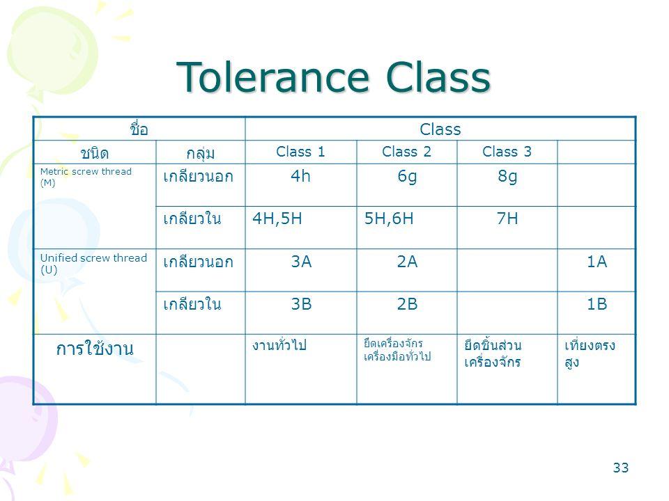 33 Tolerance Class ชื่อ Class ชนิดกลุ่ม Class 1Class 2Class 3 Metric screw thread (M) เกลียวนอก 4h6g8g เกลียวใน 4H,5H5H,6H7H Unified screw thread (U)