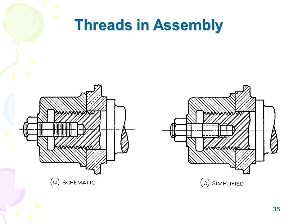 35 Threads in Assembly