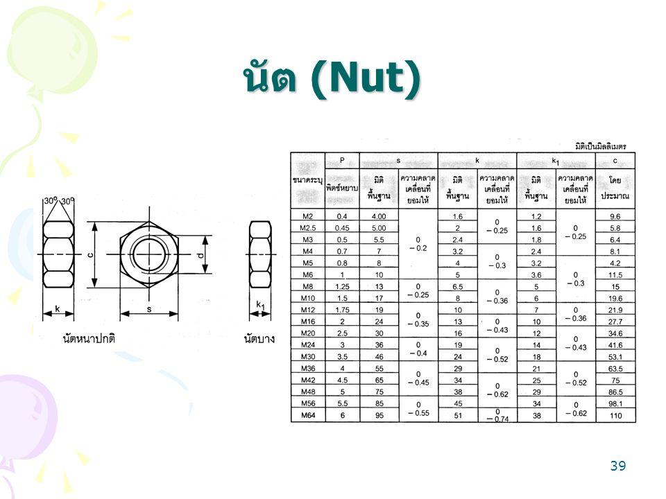 39 นัต (Nut)