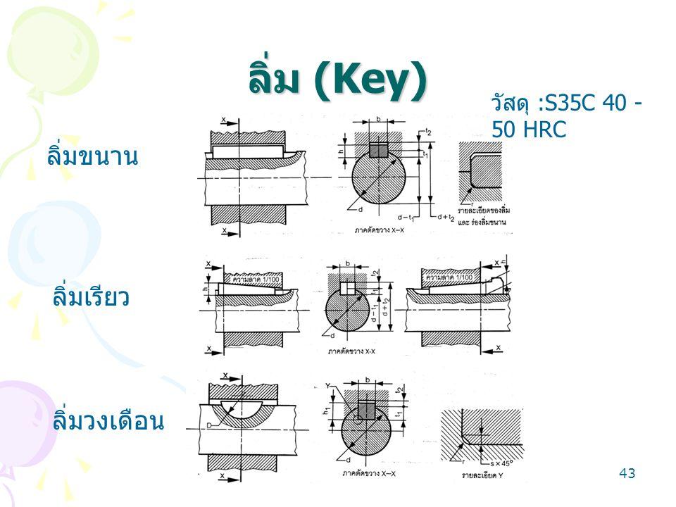 43 ลิ่ม (Key) ลิ่มขนาน ลิ่มเรียว ลิ่มวงเดือน วัสดุ :S35C 40 - 50 HRC