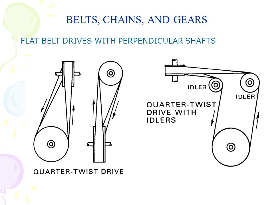 56 BOLT LENGTH MEASURED FROM UNDER HEAD TO END OF THREADS USUALLY COME IN 1/4 INCREMENTS STARTING FROM 1/2 LENGTH LONGEST BOLTS USED IN THE AUTOMOTIVE FIELD ARE LESS THEN 6 INCHES LONG