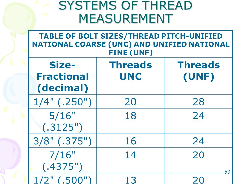 53 SYSTEMS OF THREAD MEASUREMENT TABLE OF BOLT SIZES/THREAD PITCH-UNIFIED NATIONAL COARSE (UNC) AND UNIFIED NATIONAL FINE (UNF) Size- Fractional (deci