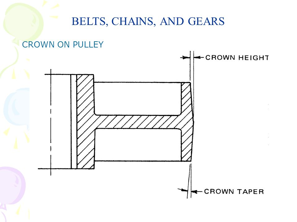 BELTS, CHAINS, AND GEARS CROWN ON PULLEY