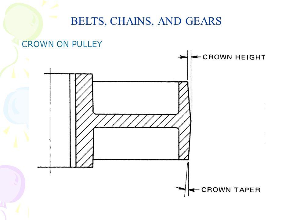 87 Heli Coil EZ- LOK Make sure you use the right drill & tap size THREAD REPAIR
