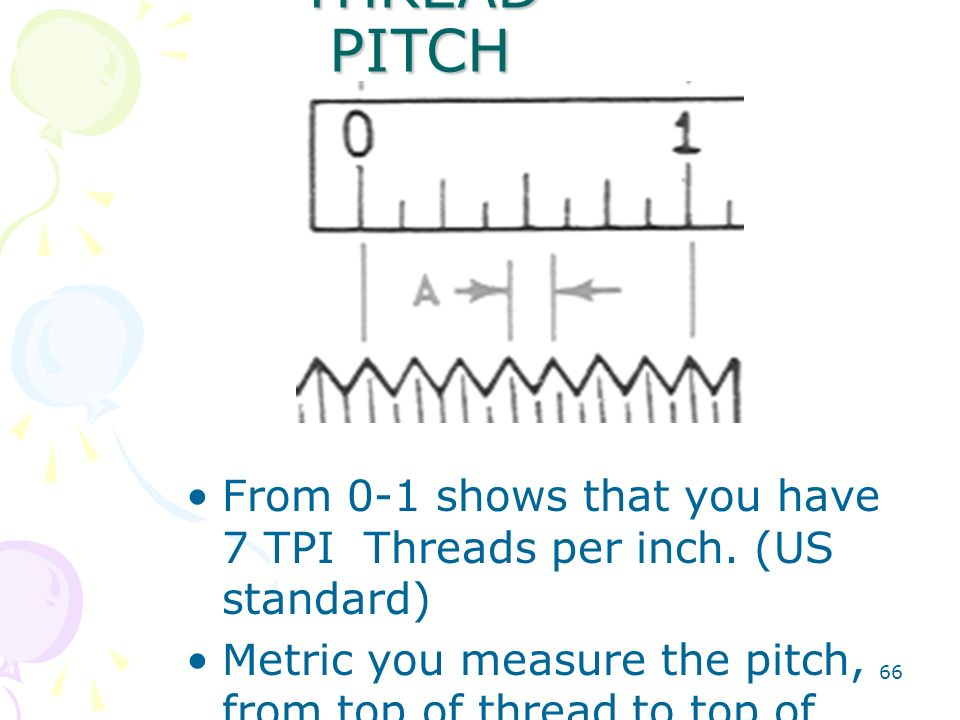 66 THREAD PITCH From 0-1 shows that you have 7 TPI Threads per inch. (US standard) Metric you measure the pitch, from top of thread to top of thread l