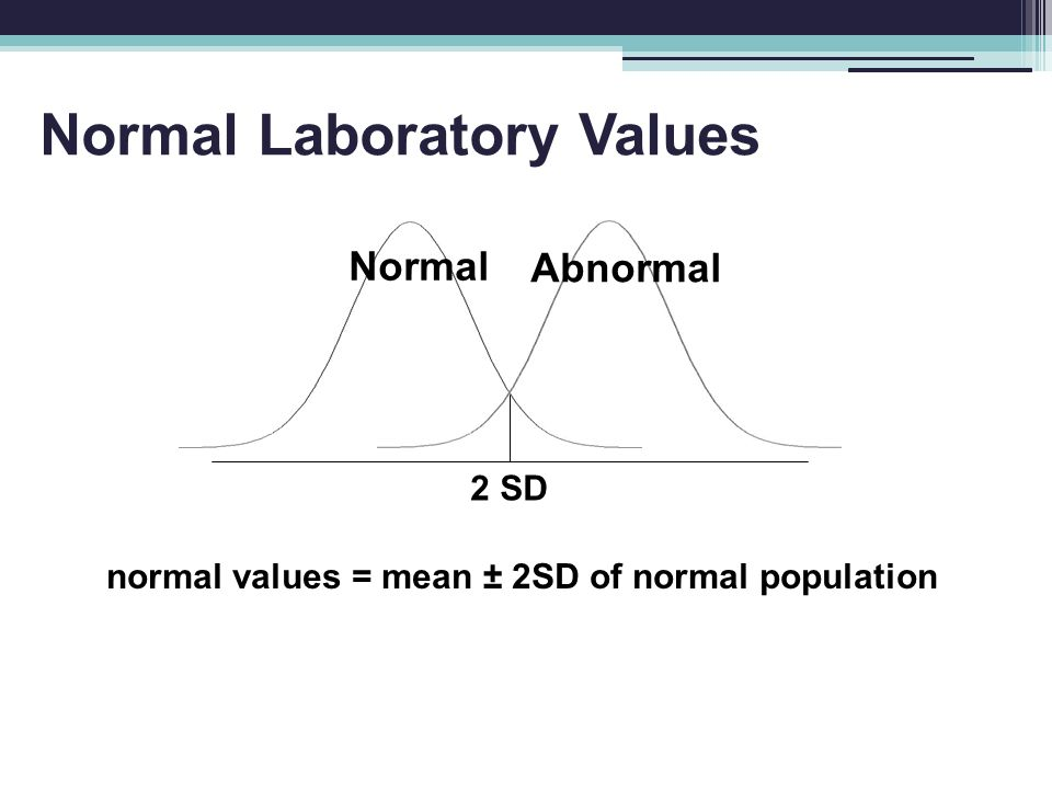 Normal Laboratory Values 2 SD Abnormal Normal normal values = mean ± 2SD of normal population