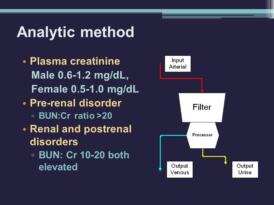 Plasma creatinine Male 0.6-1.2 mg/dL, Female 0.5-1.0 mg/dL Pre-renal disorder ▫ BUN:Cr ratio >20 Renal and postrenal disorders ▫ BUN: Cr 10-20 both el