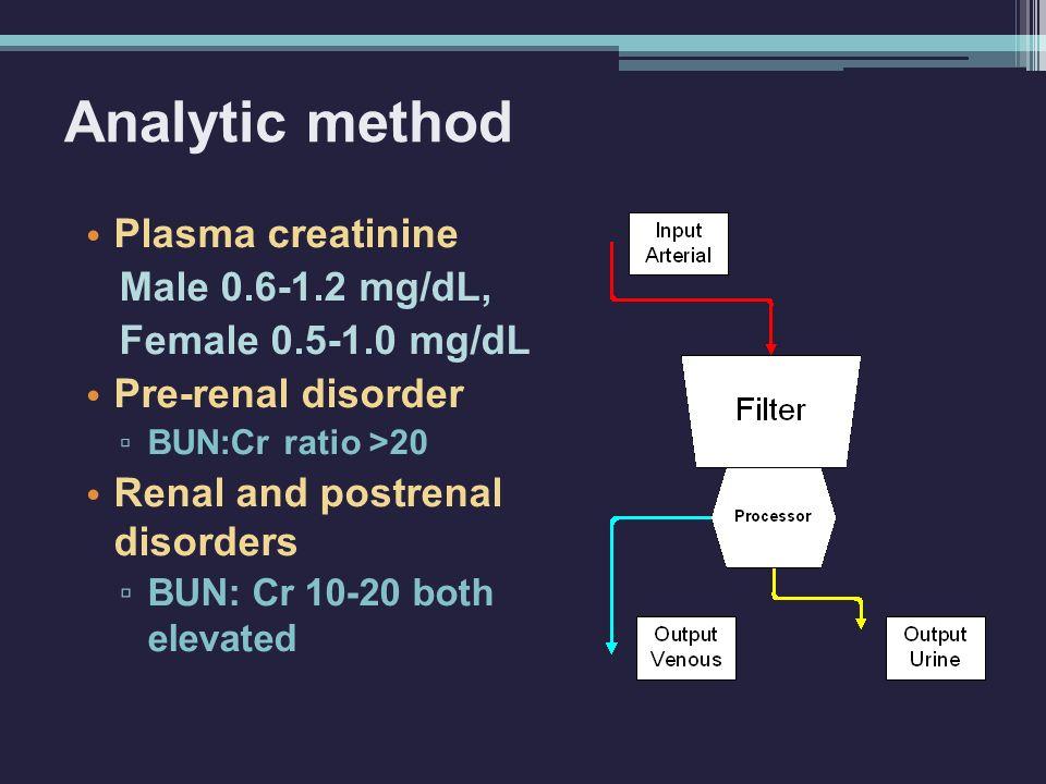 Plasma creatinine Male 0.6-1.2 mg/dL, Female 0.5-1.0 mg/dL Pre-renal disorder ▫ BUN:Cr ratio >20 Renal and postrenal disorders ▫ BUN: Cr 10-20 both elevated Analytic method