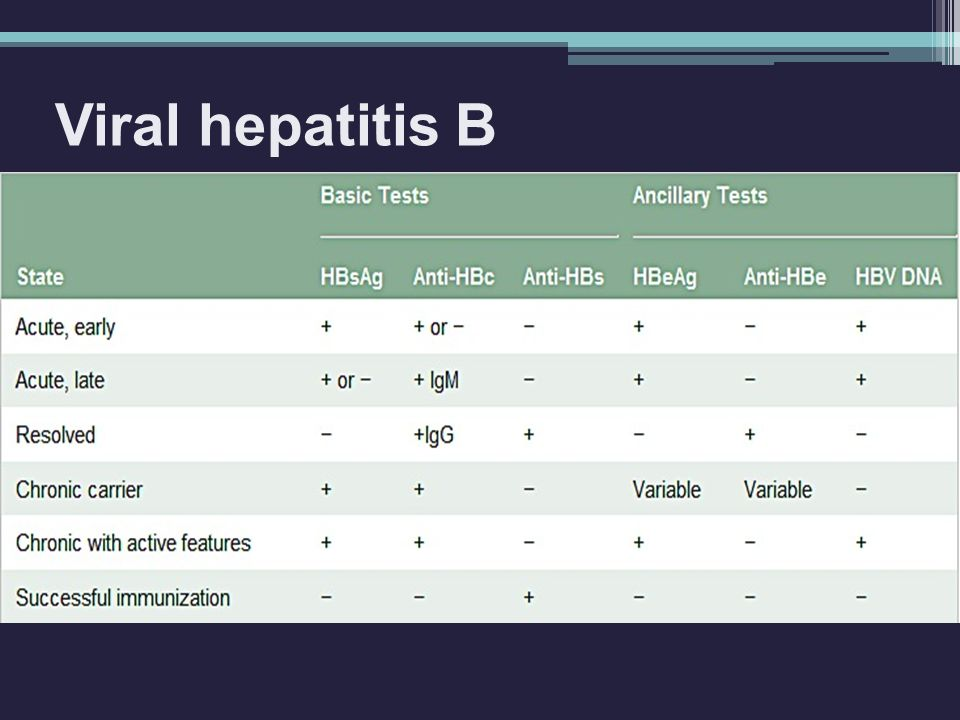 Viral hepatitis B