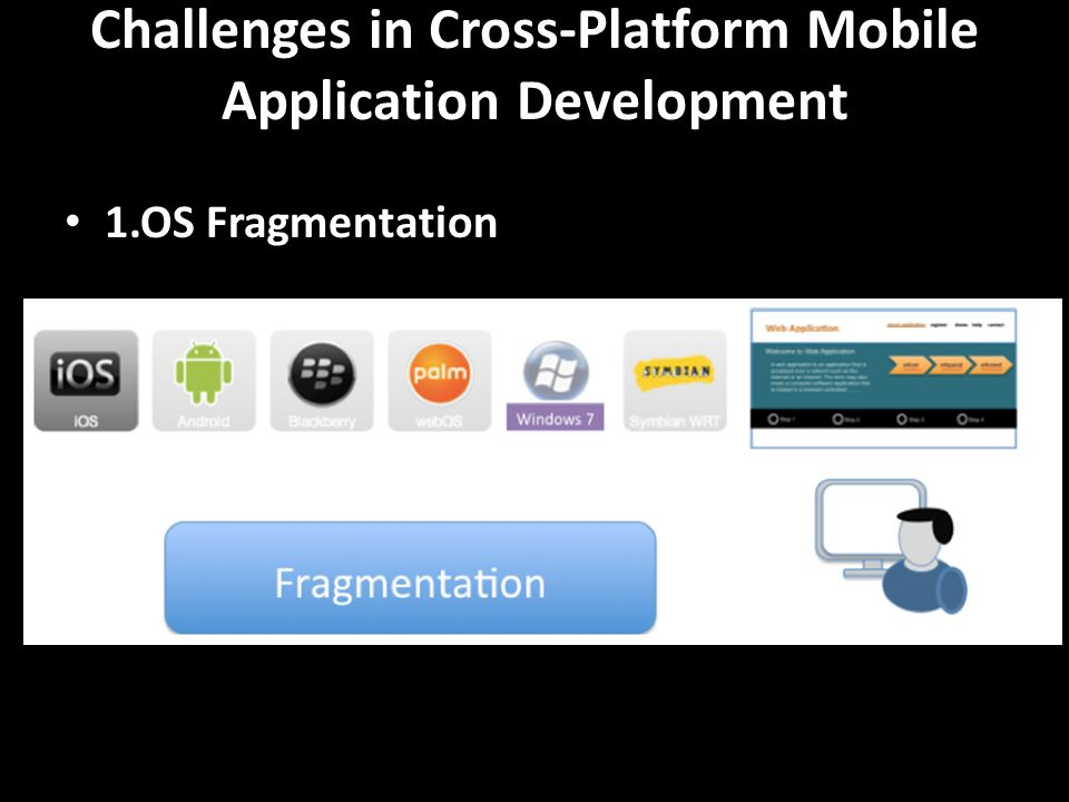 First, you have to set up different environments for each platform.