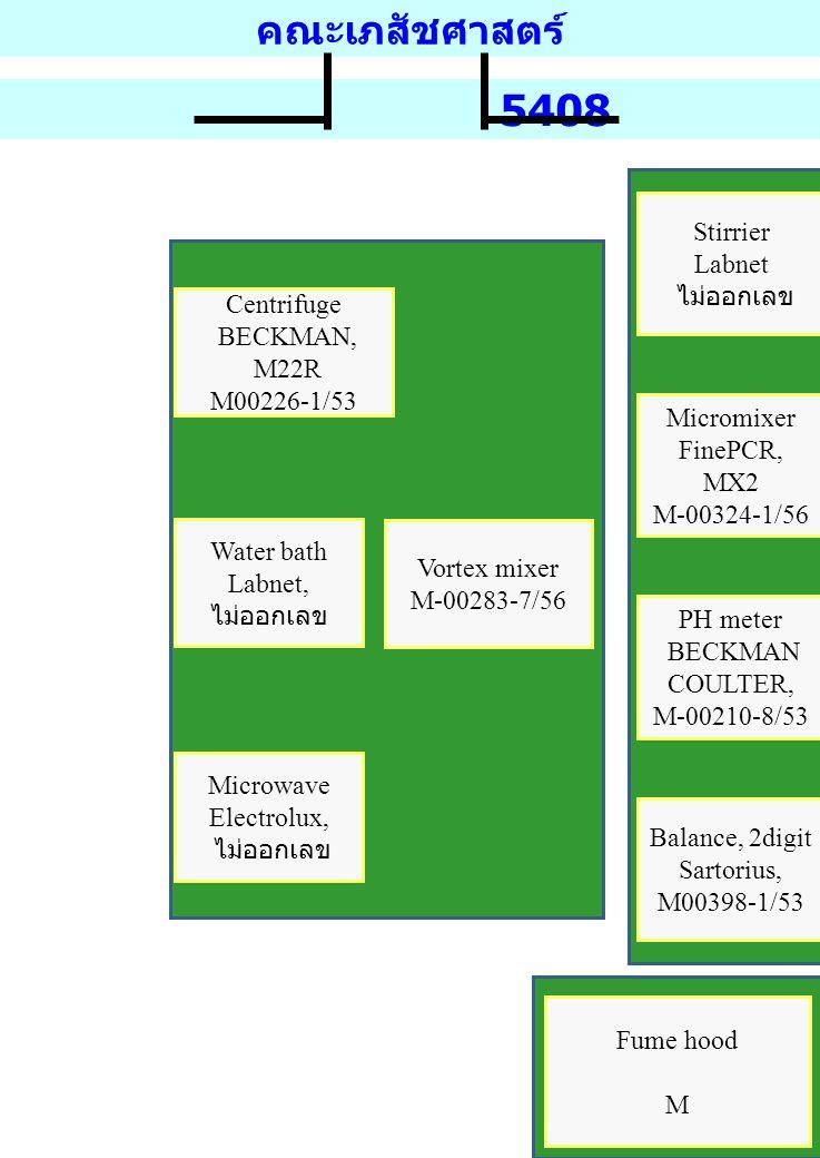 คณะเภสัชศาสตร์ 5408 Fume hood M Microwave Electrolux, ไม่ออกเลข Water bath Labnet, ไม่ออกเลข Centrifuge BECKMAN, M22R M00226-1/53 Balance, 2digit Sartorius, M00398-1/53 PH meter BECKMAN COULTER, M-00210-8/53 Micromixer FinePCR, MX2 M-00324-1/56 Stirrier Labnet ไม่ออกเลข Vortex mixer M-00283-7/56