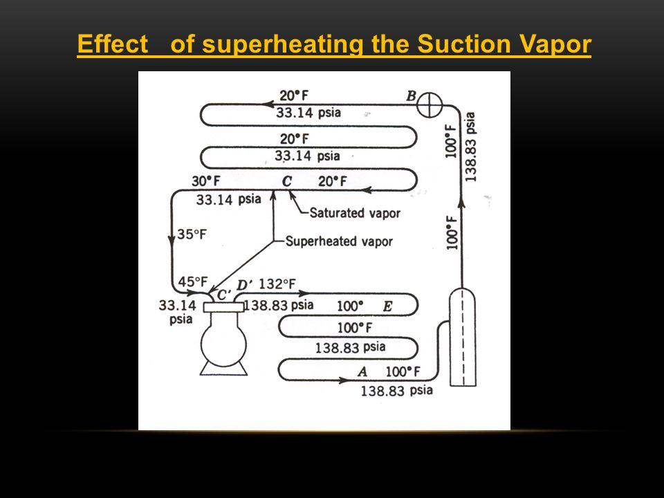 Liquid - Suction Heat Exchangers