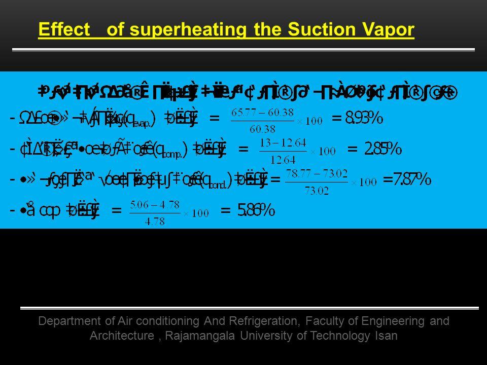 วัฏจักรที่ทำงานตามทฤษฎี (A-B-C-D) เปรียบเทียบ วัฏจักร การทำงานจริง (A-B-C'-D') q evap. = h C - h B = 104.61 - 44.23 = 60.38 Btu/lb q comp. = h D - h C
