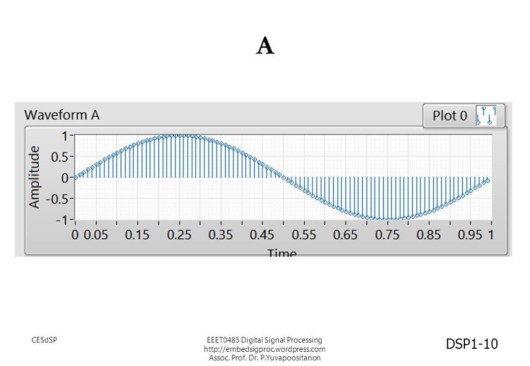 A CESdSPEEET0485 Digital Signal Processing http://embedsigproc.wordpress.com Assoc. Prof. Dr. P.Yuvapoositanon DSP1-10