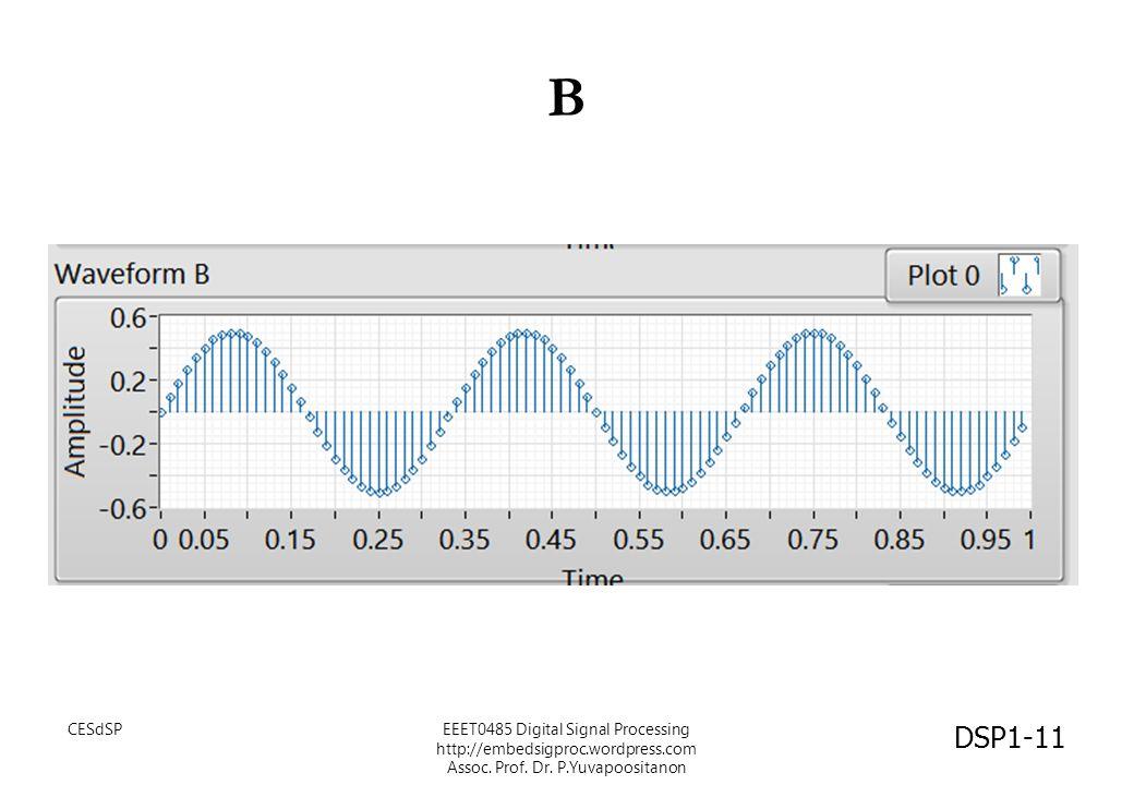 B CESdSPEEET0485 Digital Signal Processing http://embedsigproc.wordpress.com Assoc. Prof. Dr. P.Yuvapoositanon DSP1-11