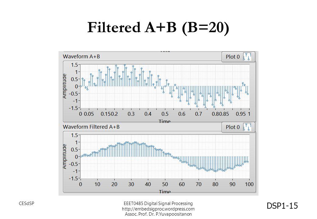 Filtered A+B (B=20) CESdSPEEET0485 Digital Signal Processing http://embedsigproc.wordpress.com Assoc. Prof. Dr. P.Yuvapoositanon DSP1-15