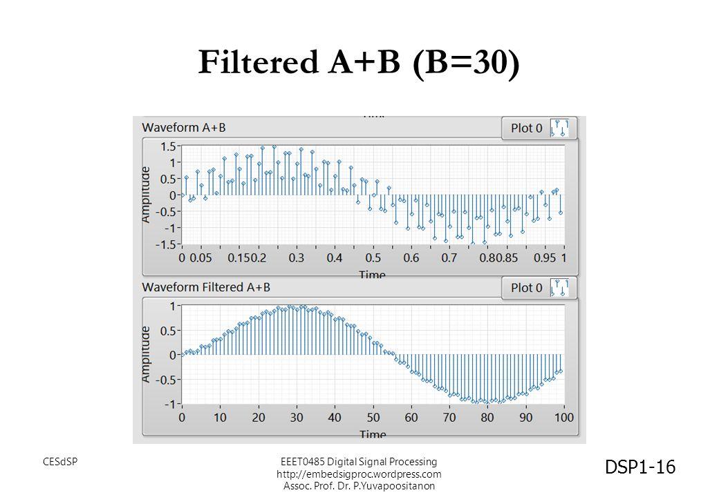 Filtered A+B (B=30) CESdSPEEET0485 Digital Signal Processing http://embedsigproc.wordpress.com Assoc. Prof. Dr. P.Yuvapoositanon DSP1-16