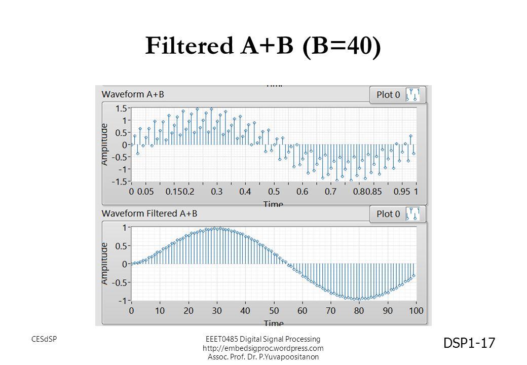 Filtered A+B (B=40) CESdSPEEET0485 Digital Signal Processing http://embedsigproc.wordpress.com Assoc. Prof. Dr. P.Yuvapoositanon DSP1-17
