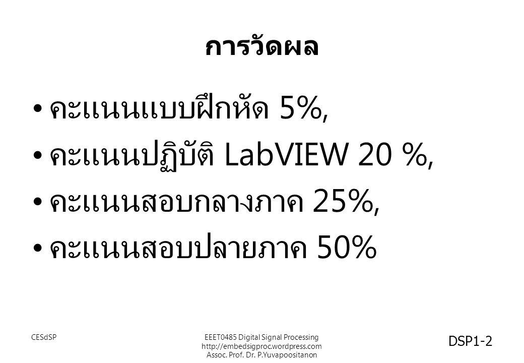 การวัดผล คะแนนแบบฝึกหัด 5%, คะแนนปฏิบัติ LabVIEW 20 %, คะแนนสอบกลางภาค 25%, คะแนนสอบปลายภาค 50% DSP1-2 CESdSPEEET0485 Digital Signal Processing http:/