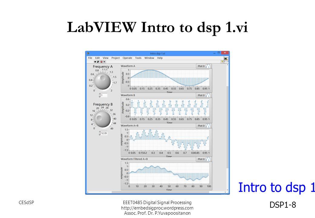 LabVIEW Block Diagram CESdSPEEET0485 Digital Signal Processing http://embedsigproc.wordpress.com Assoc.