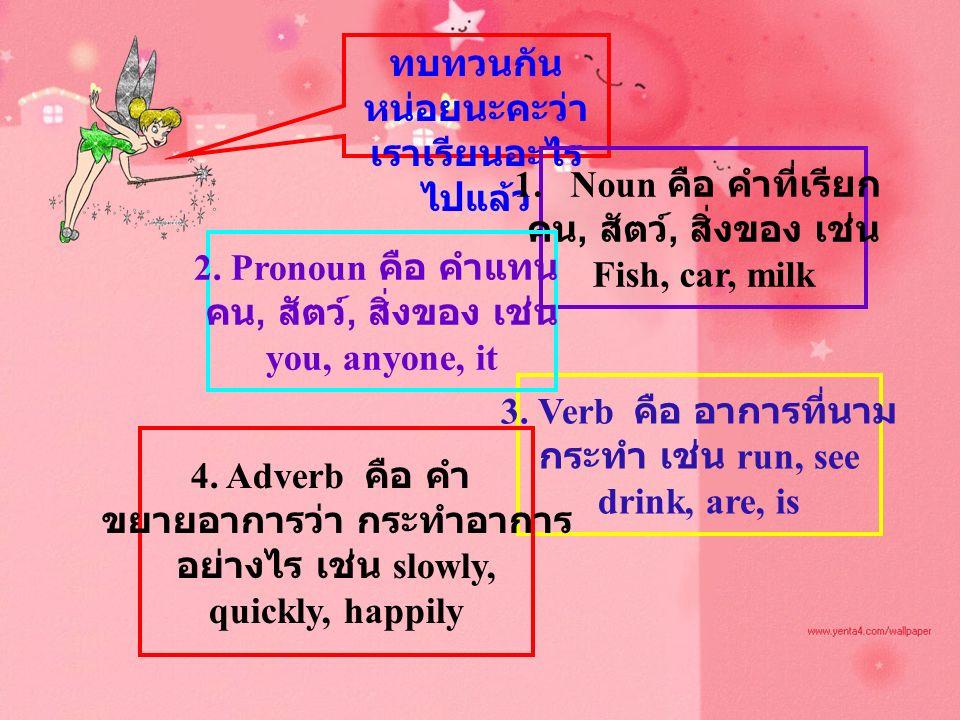 สำหรับการสอนวิชาภาษาอังกฤษ พื้นฐาน 3 ( อ 33101) เวลาเรียน 3 คาบเรียน The eight parts of speech ( ชนิดของคำ 8 ชนิด ) โดย นางไพเราะ มาตะราช กลุ่มสาระการ
