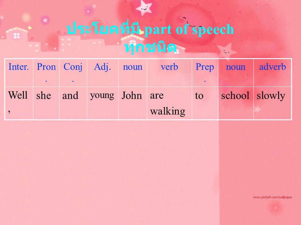 Noun( นาม ) Verb( กริยา ) adverb กริยา วิเศษณ์ Prepositio n บุรพบท pronoun สรรพ นาม Johnis walkingslowlytome. การแสดงถึง Parts of Speech ต่างๆในประโยค